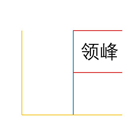 臺州市黃巖領峰模具設計工作室